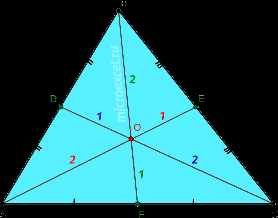Пересечение медиан треугольника (центр тяжести)
