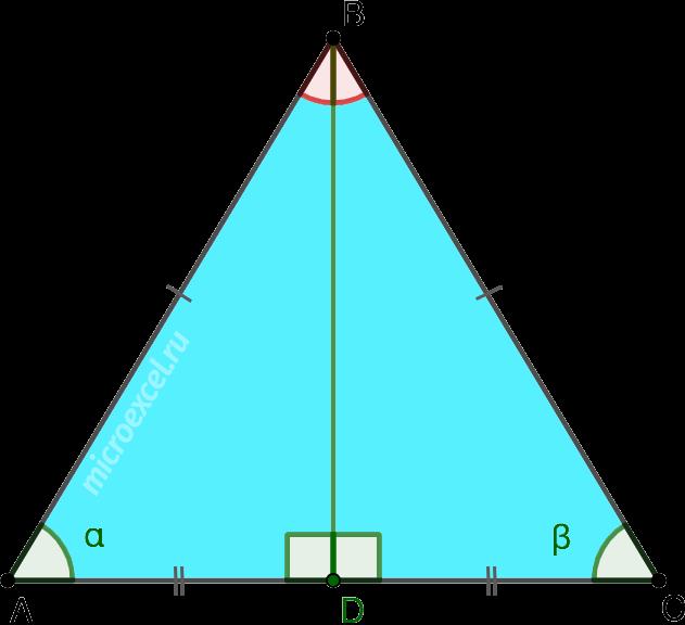 Свойства равнобедренного треугольника (биссектриса, медиана и высота к основанию)