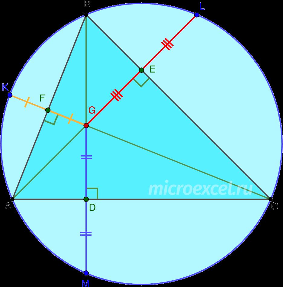 Симметричность точек на описанной вокруг треугольника окружности относительно его ортоцентра и сторон