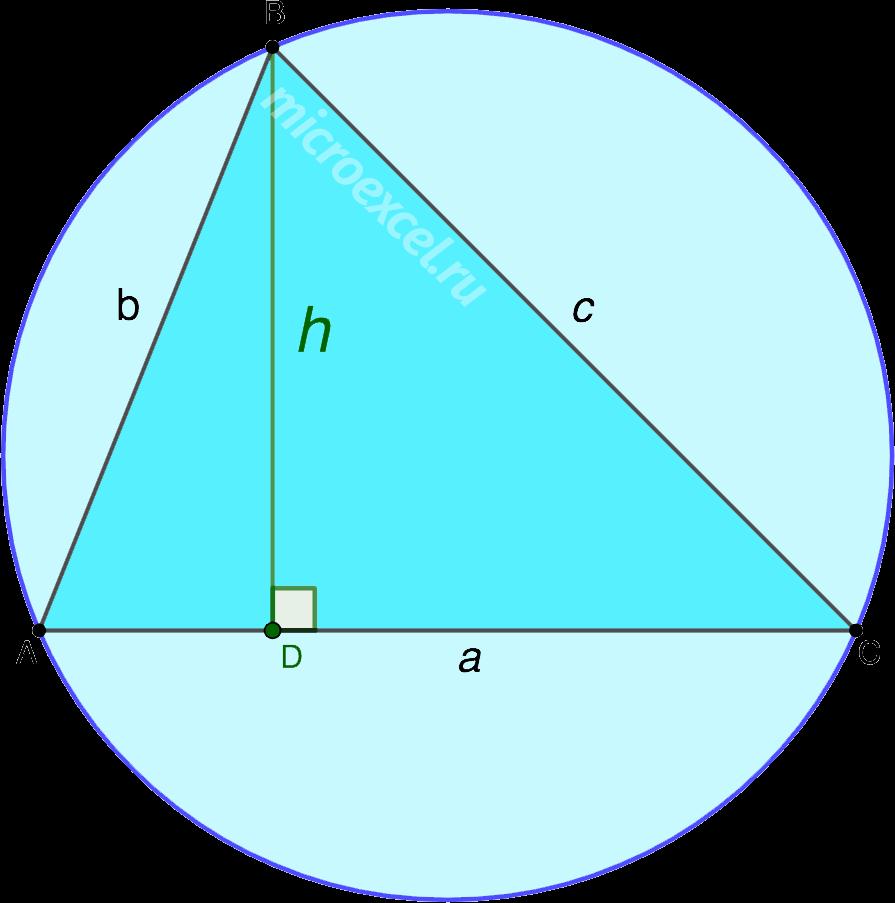 Описанная вокруг разностороннего треугольника окружность