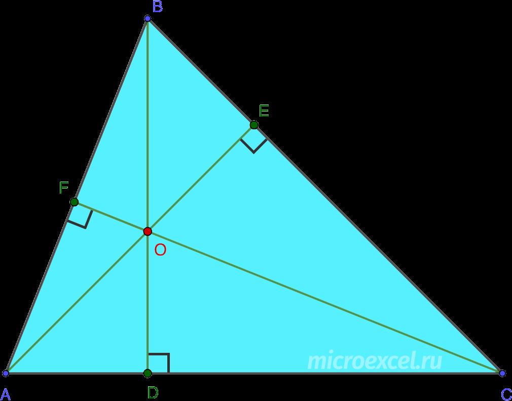 Точка пересечения высот (ортоцентр) в остроугольном треугольнике