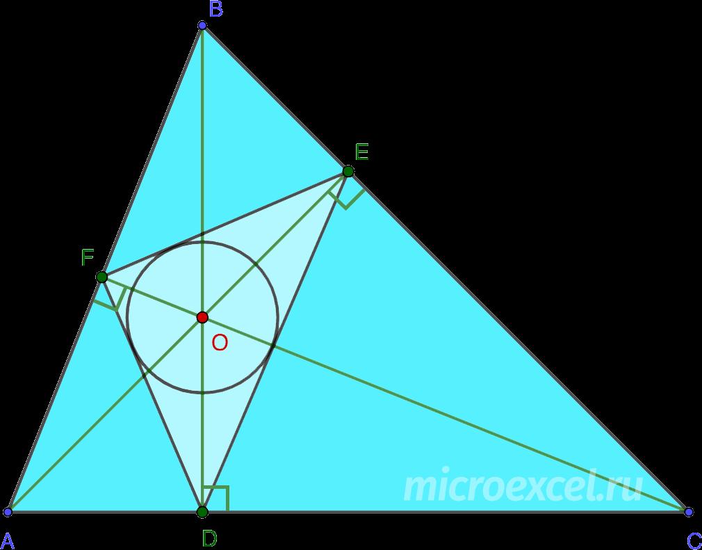 Ортоцентр остроугольного треугольника как центр вписанной в его ортотреугольник окружности