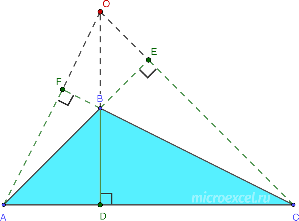 Точка пересечения высот (ортоцентр) в тупоугольном треугольнике