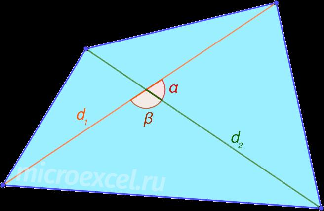 Выпуклый четырехугольник с диагоналями d1 и d2