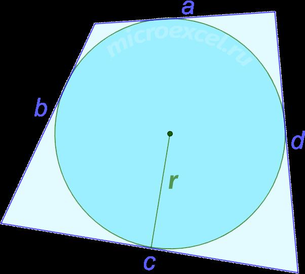 Выпуклый четырехугольник abcd со вписанной окружностью