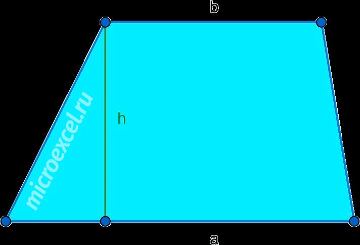 Расчет площади трапеции по основаниям и высоте