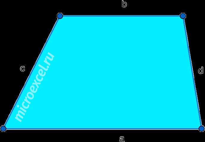 Расчет площади трапеции через длину всех ее сторон