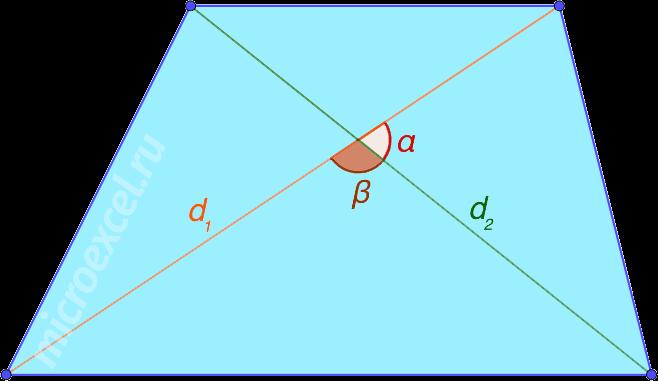 Расчет площади трапеции по диагоналям и углу между ними