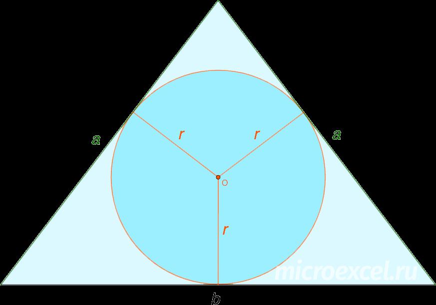 Равнобедренный треугольник со вписанной окружностью