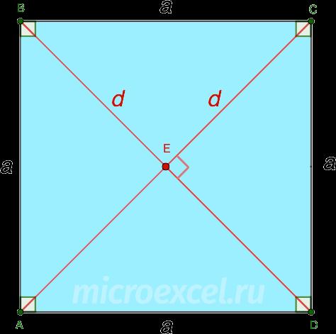 Квадрат ABCD со стороной a и диагональю d