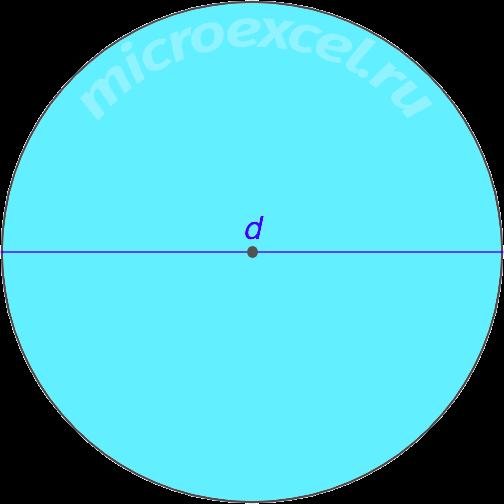 Диаметр круга