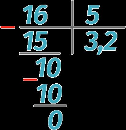 Пример деления чисел уголком