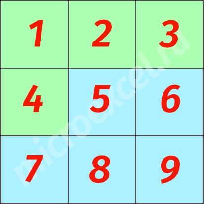 Поделенный на 9 частей квадрат