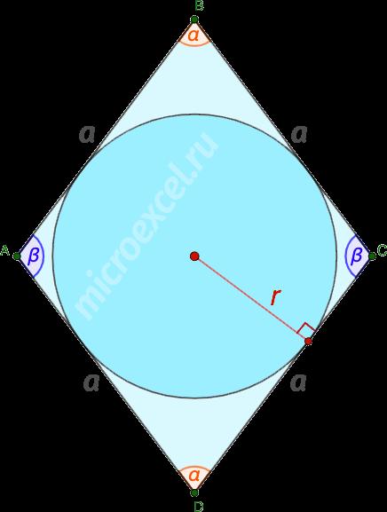 Радиус вписанного в ромб круга