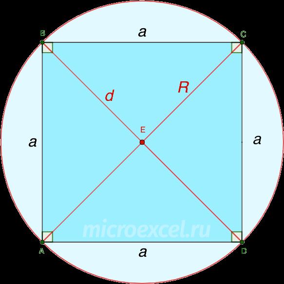 Квадрат ABCD с описанной вокруг окружностью