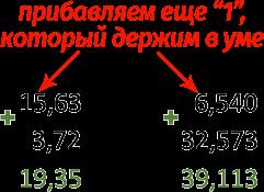 Сложение десятичных дробей (примеры)