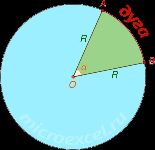 Дуга сектора круга