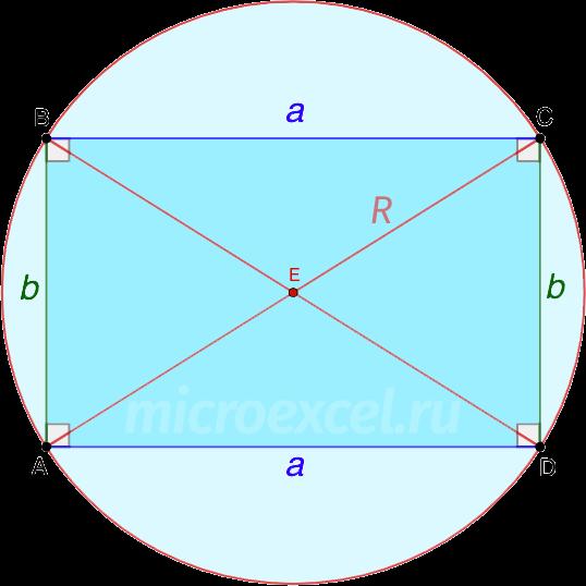 Описанная около прямоугольника окружность