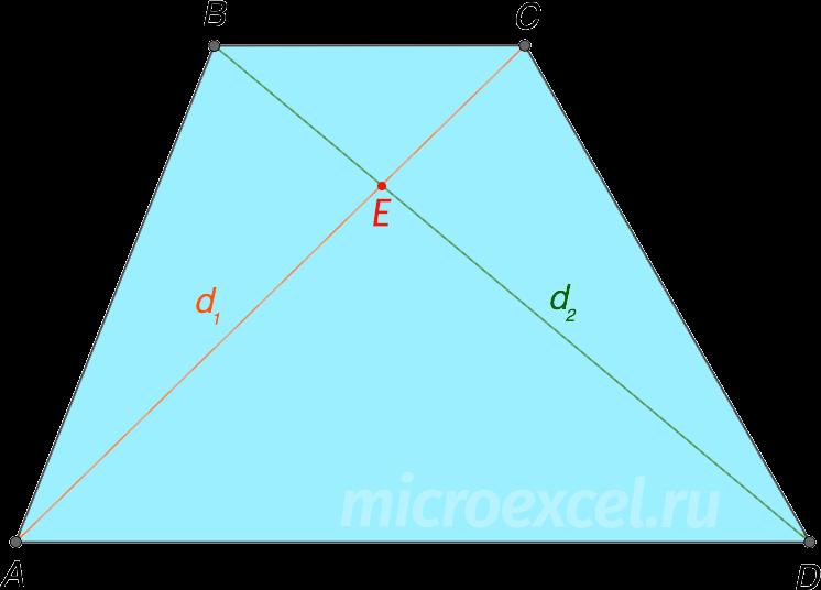 Пересечение диагоналей трапеции