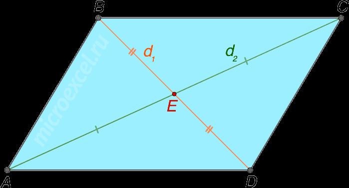 Пересечение диагоналей параллелограмма