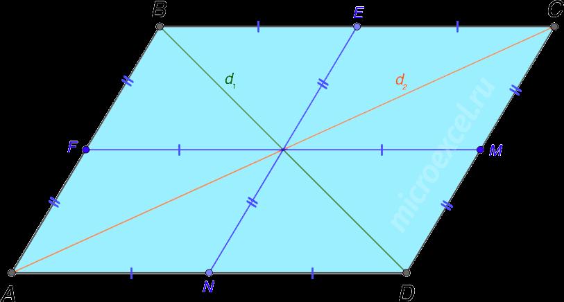 Пересечение средних линий параллелограмма