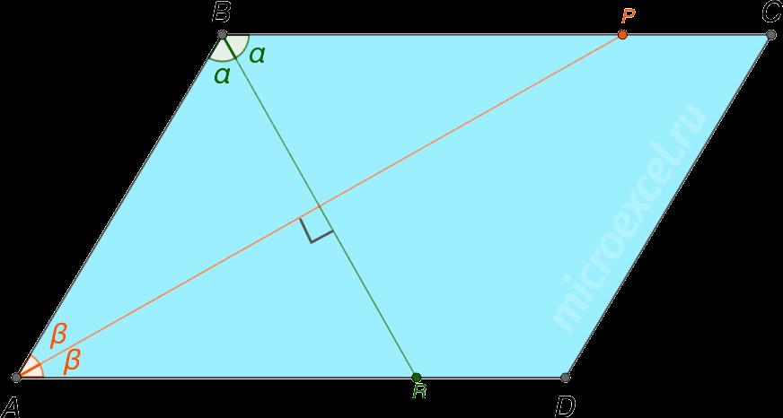 Перпендикулярность биссектрис углов параллелограмма