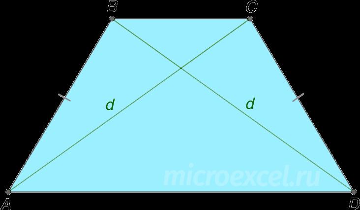 Равенство диагоналей равнобедренной трапеции
