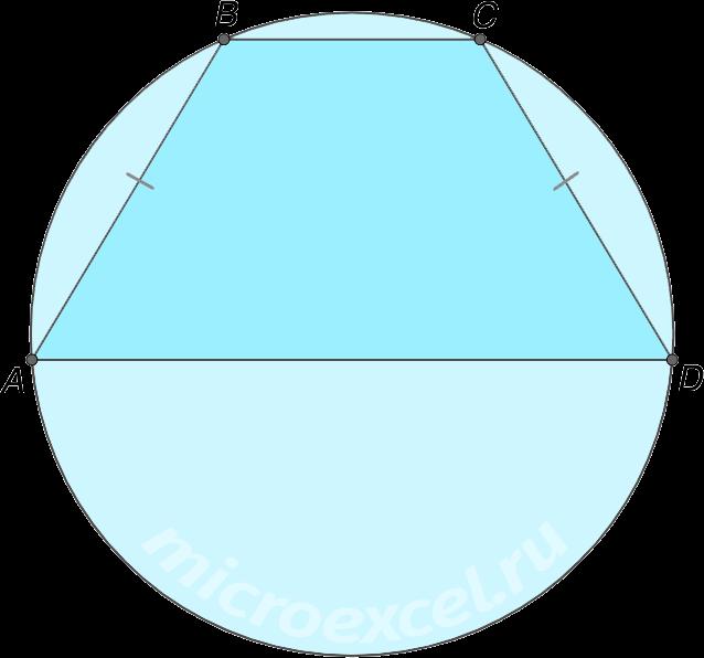 Описанная около равнобедренной трапеции окружность