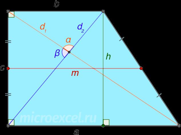 Элементы прямоугольной трапеции
