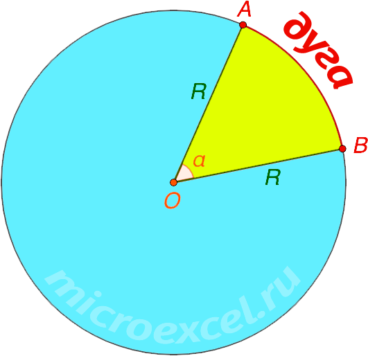 Дуга сектора круга (рисунок)