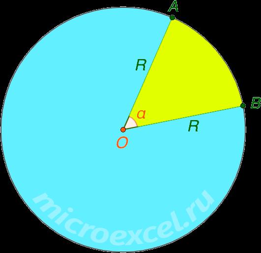 Сектор круга (рисунок)