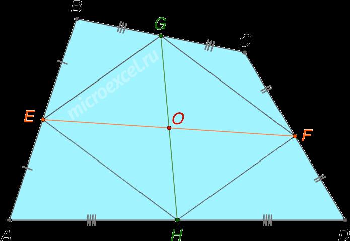 Параллелограмм Вариньона внутри выпуклого четырехугольника