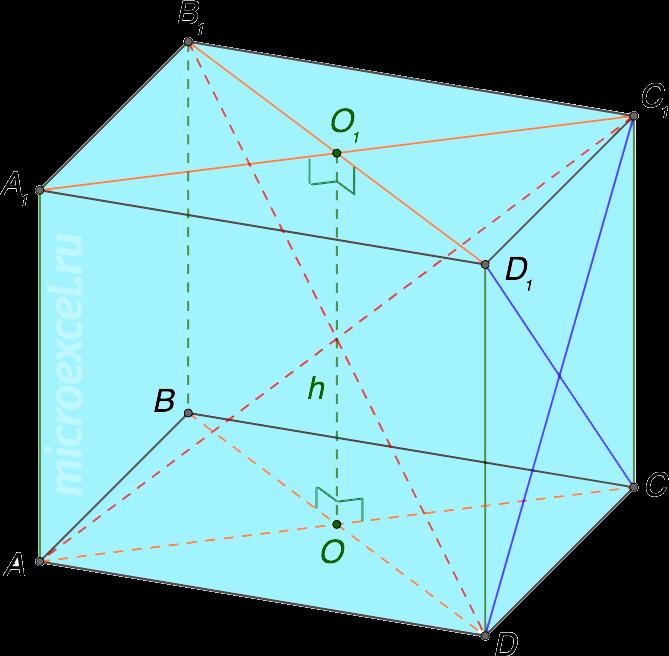 Четырехугольная прямая призма (параллелепипед)