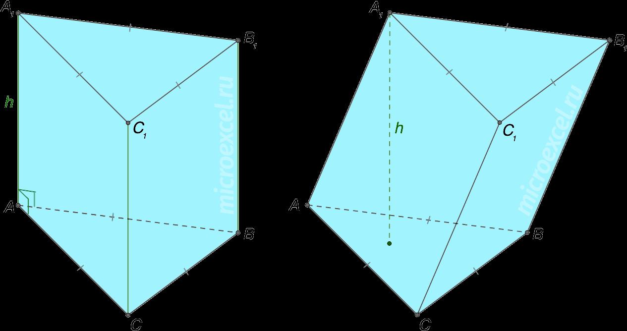 Правильная треугольная призма (прямая и наклонная)