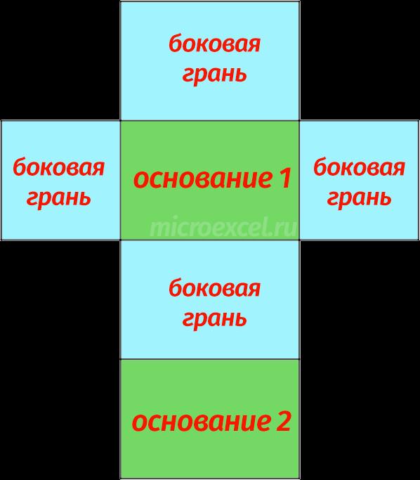 Развертка прямой прямоугольной призмы