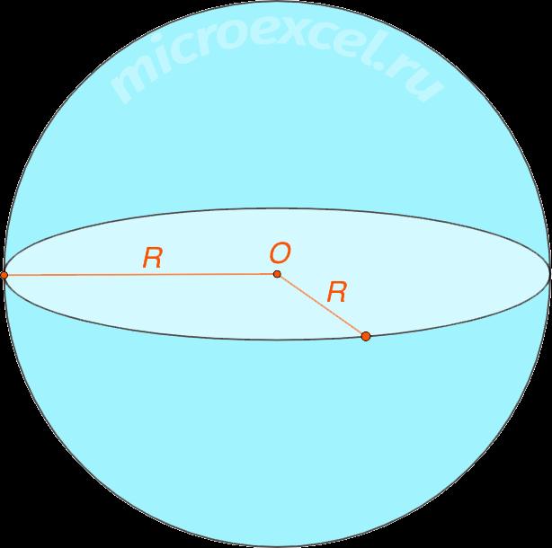 Шар с радиусом R