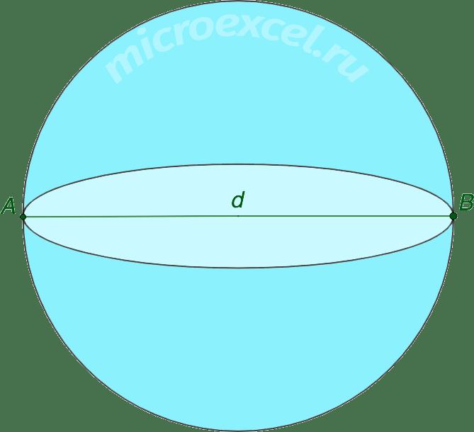 Шар с диаметром d