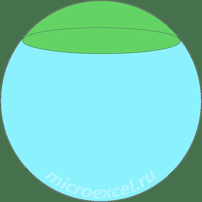 Сегмент шара