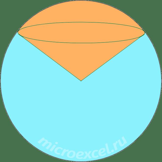 Сектор шара