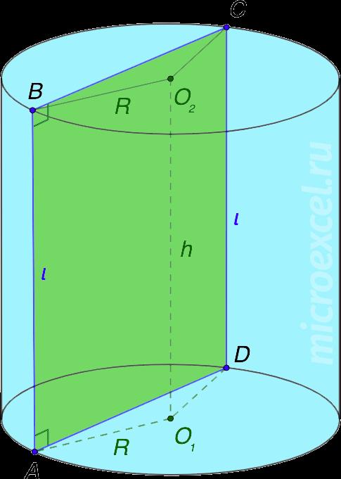 Сечение цилиндра плоскостью перпендикулярной его основаниям