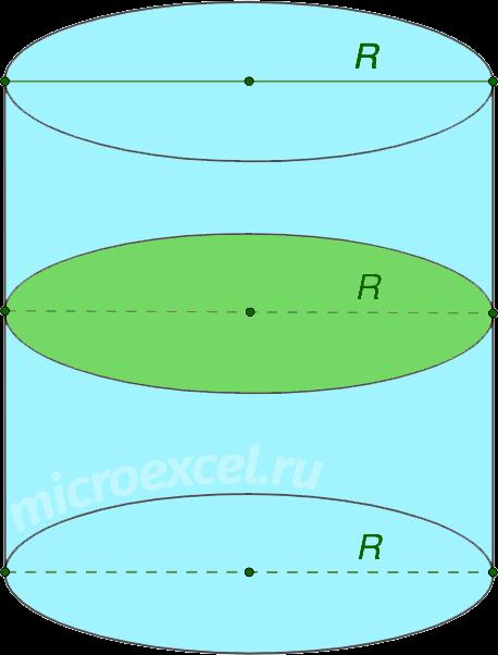 Сечение цилиндра плоскостью параллельной его основаниям