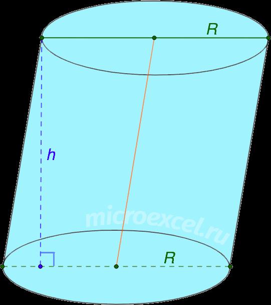 Наклонный цилиндр