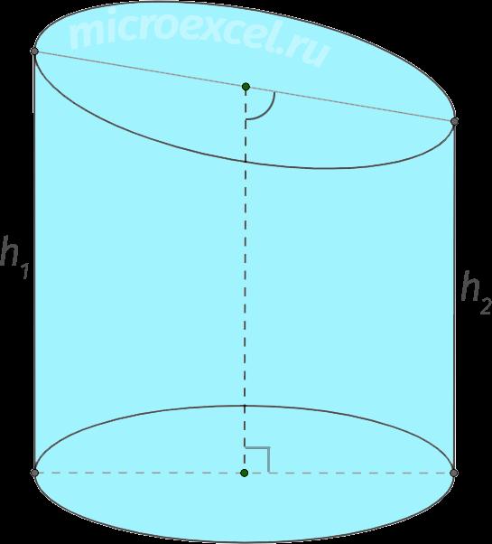 Косой (скошенный) цилиндр