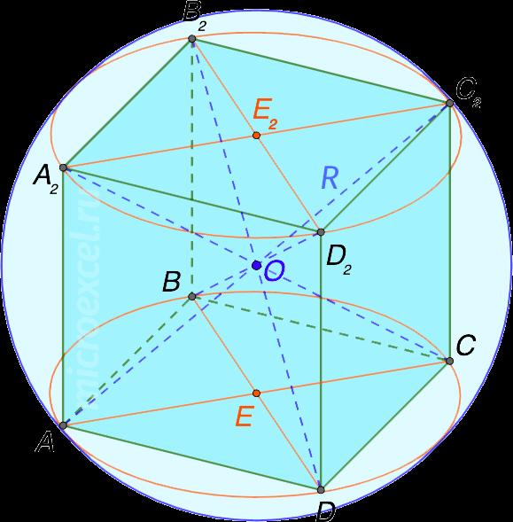 Куб с описанным вокруг шаром