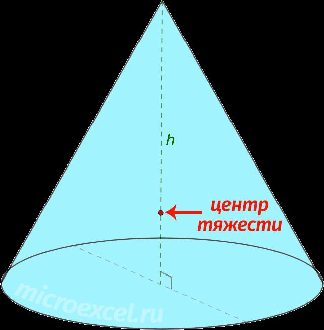 Центр тяжести конуса
