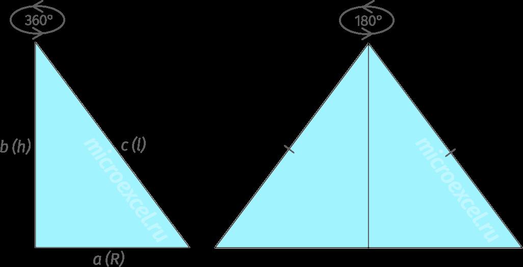 Образование конуса путем вращения прямоугольного или равнобедренного треугольника