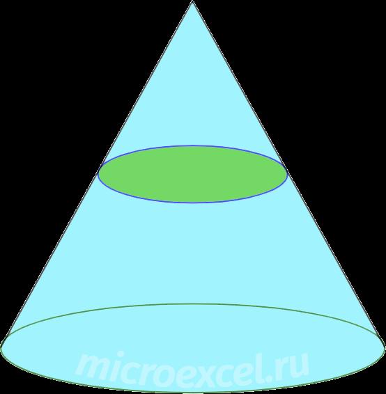 Сечение конуса плоскостью параллельной его основанию