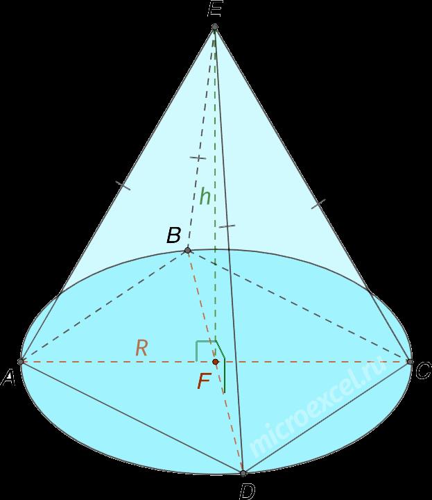 Описанная вокруг основания пирамиды окружность