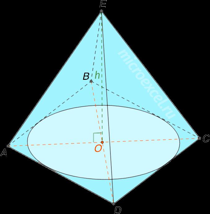 Вписанная в основание пирамиды окружность