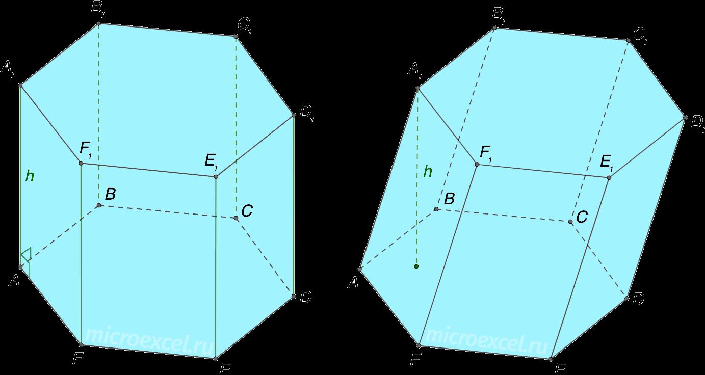 Высота прямой и наклонной призмы